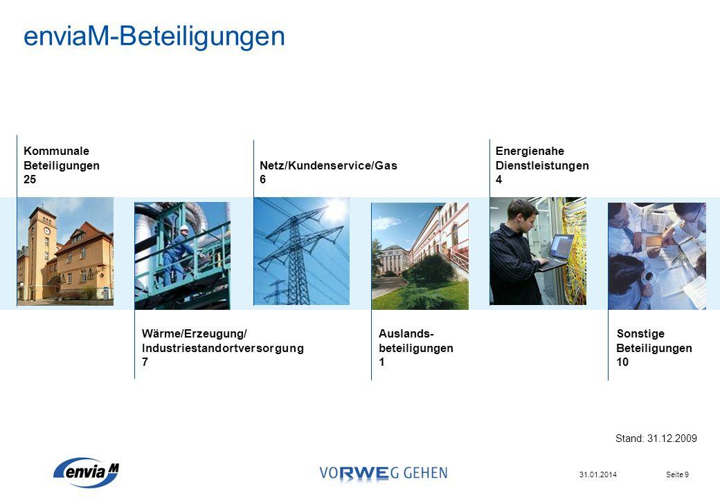Seite 10 31.01.2014 enviaM-Gruppe sichert Arbeitsplätze und Wertschöpfung in Ostdeutschland (1/2) 461,1 Mio.