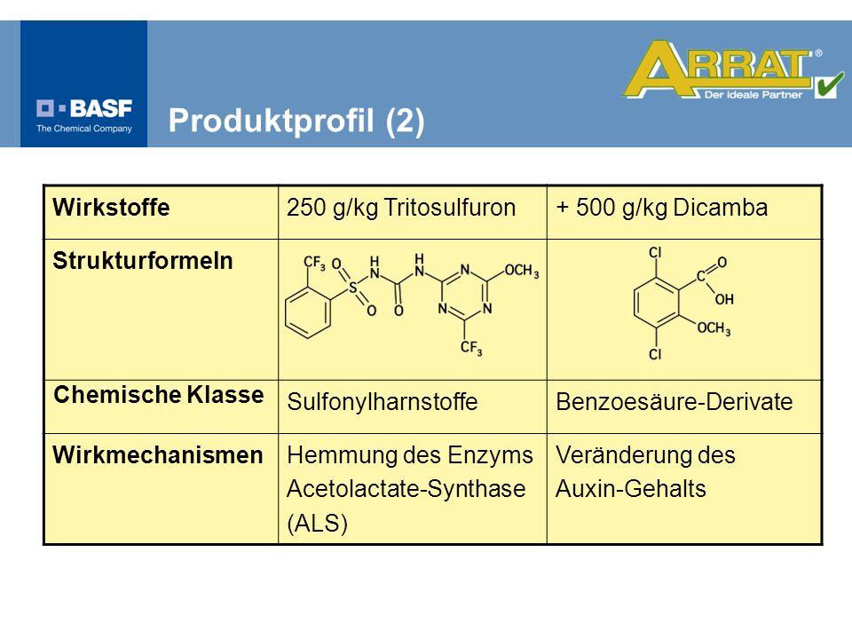 Produktprofil (2) Wirkstoffe250 g/kg Tritosulfuron+ 500 g/kg Dicamba Strukturformeln Chemische Klasse SulfonylharnstoffeBenzoesäure-Derivate Wirkmecha