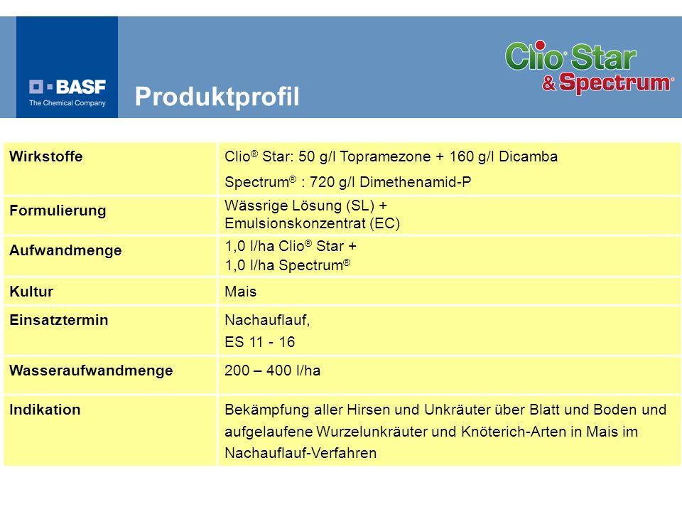 Wirkstoffe Clio ® Star: 50 g/l Topramezone + 160 g/l Dicamba Spectrum ® : 720 g/l Dimethenamid-P Formulierung Wässrige Lösung (SL) + Emulsionskonzentr