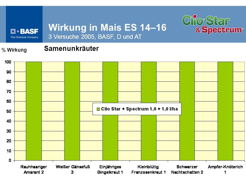 % Wirkung Samenunkräuter Wirkung in Mais ES 14–16 3 Versuche 2005, BASF, D und AT