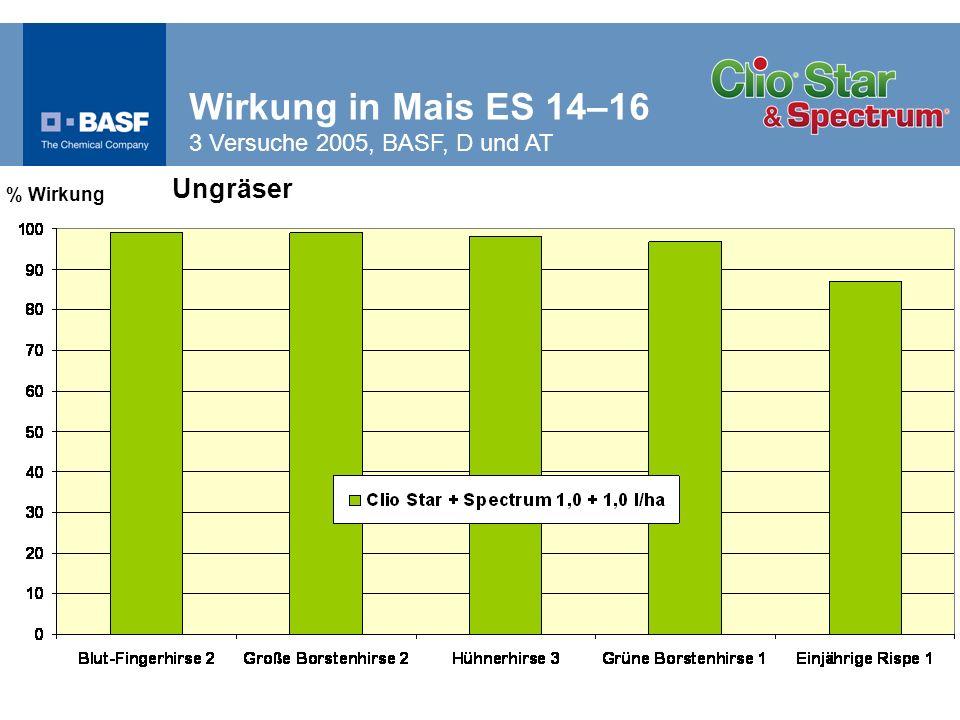 % Wirkung Samenunkräuter und Ungräser Wirkung in Mais ES 14–16 3 Versuche 2005, BASF, D und AT