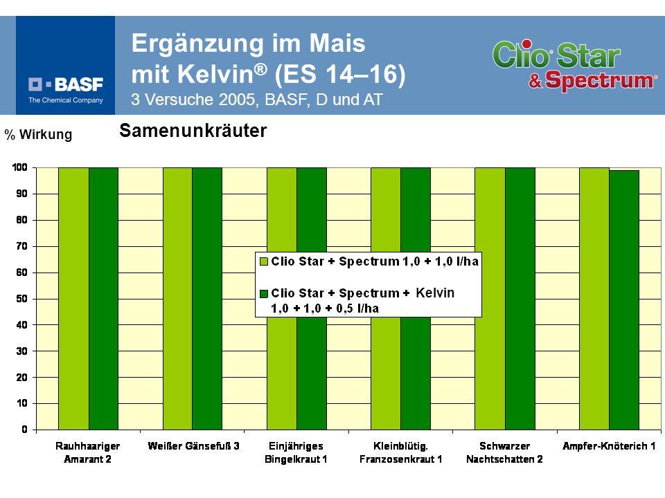 % Wirkung Samenunkräuter Kelvin Ergänzung im Mais mit Kelvin ® (ES 14–16) 3 Versuche 2005, BASF, D und AT