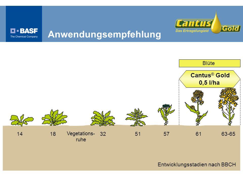 14 18 32 51 57 61 63-65 Vegetations- ruhe Blüte Cantus ® Gold 0,5 l/ha Entwicklungsstadien nach BBCH Anwendungsempfehlung