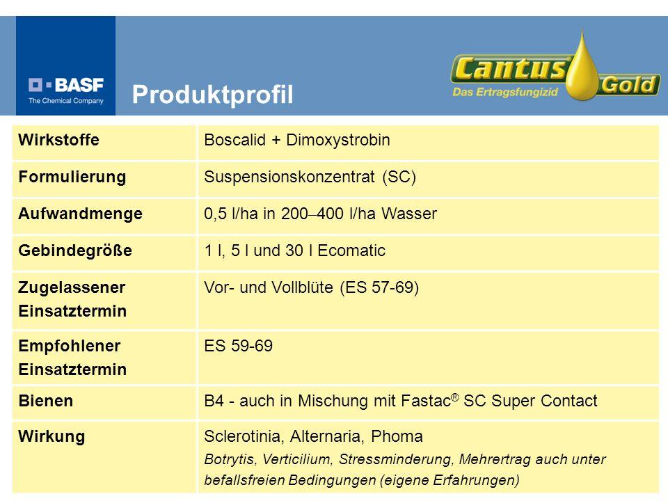 WirkstoffeBoscalid + Dimoxystrobin FormulierungSuspensionskonzentrat (SC) Aufwandmenge 0,5 l/ha in 200 – 400 l/ha Wasser Gebindegröße1 l, 5 l und 30 l Ecomatic Zugelassener Einsatztermin Vor- und Vollblüte (ES 57-69) Empfohlener Einsatztermin ES 59-69 BienenB4 - auch in Mischung mit Fastac ® SC Super Contact WirkungSclerotinia, Alternaria, Phoma Botrytis, Verticilium, Stressminderung, Mehrertrag auch unter befallsfreien Bedingungen (eigene Erfahrungen) Produktprofil