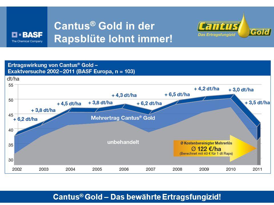 Cantus ® Gold – Das bewährte Ertragsfungizid! Cantus ® Gold in der Rapsblüte lohnt immer!