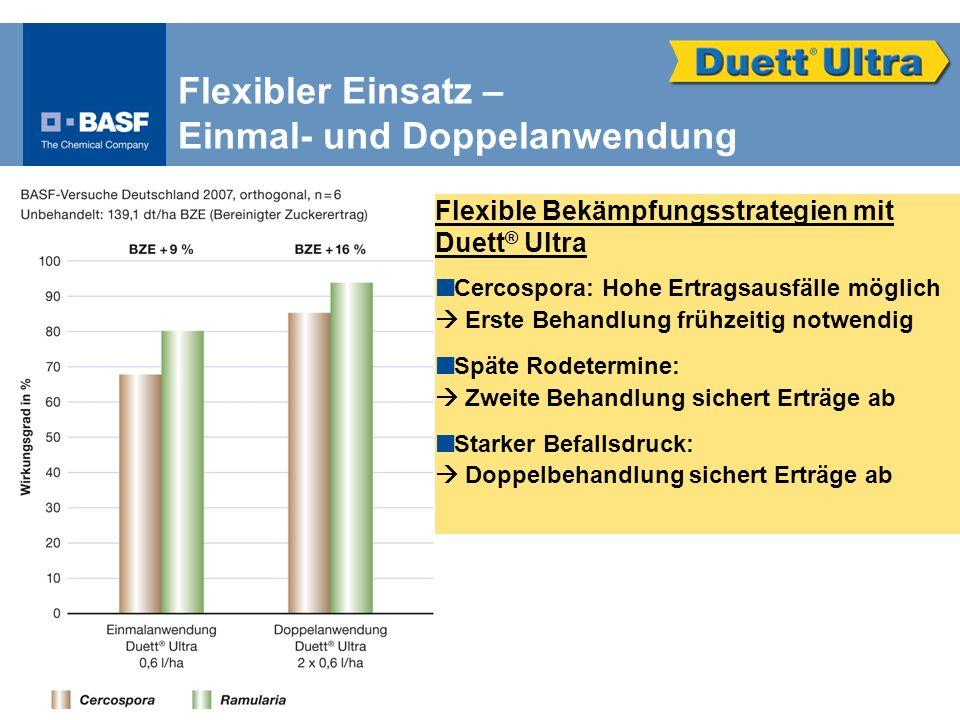Flexibler Einsatz – Einmal- und Doppelanwendung Flexible Bekämpfungsstrategien mit Duett ® Ultra Cercospora: Hohe Ertragsausfälle möglich Erste Behand