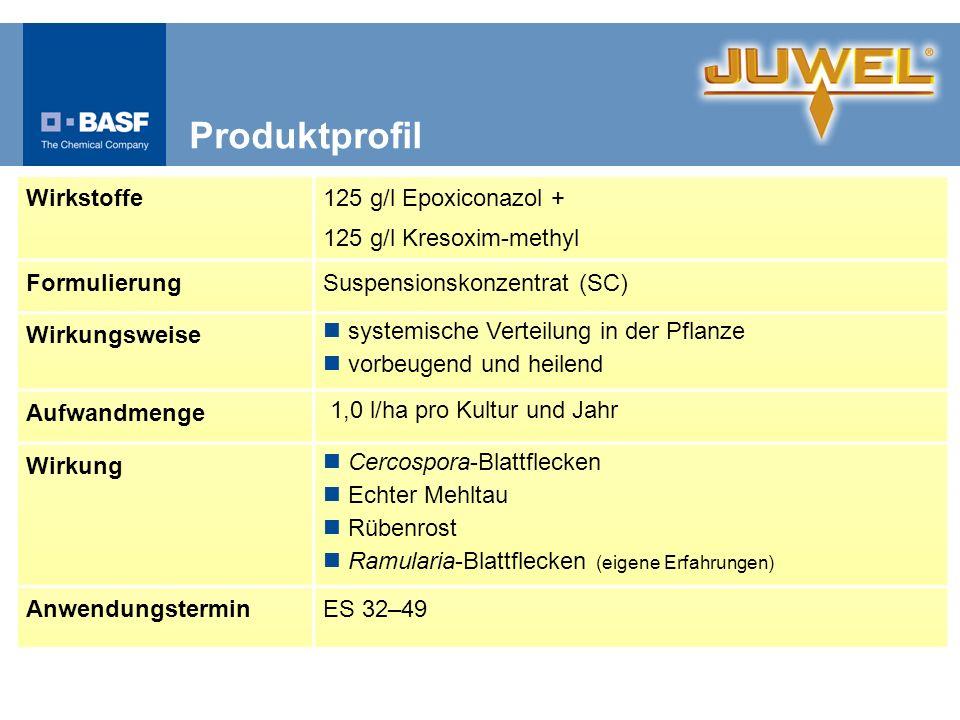 Wirkstoffe 125 g/l Epoxiconazol + 125 g/l Kresoxim-methyl FormulierungSuspensionskonzentrat (SC) Wirkungsweise systemische Verteilung in der Pflanze v