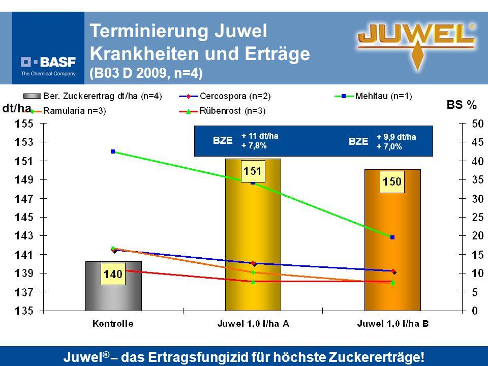 Terminierung: A: Vor Erreichen der Bekämpfungsschwelle, B bei Erreichen der Bekämpfungsschwelle Terminierung Juwel Krankheiten und Erträge (B03 D 2009