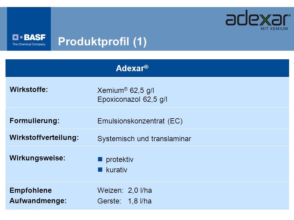 Produktprofil (1) Weizen: 2,0 l/ha Gerste: 1,8 l/ha Empfohlene Aufwandmenge: protektiv kurativ Wirkungsweise: Systemisch und translaminar Wirkstoffver