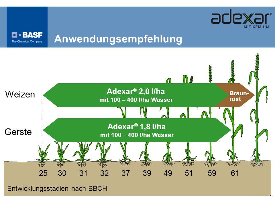 Anwendungsempfehlung Entwicklungsstadien nach BBCH 25 30 31 32 37 39 49 51 59 61 69 Weizen Gerste Adexar ® 1,8 l/ha mit 100 – 400 l/ha Wasser Adexar ®