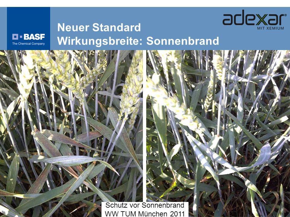 Schutz vor Sonnenbrand WW TUM München 2011 Neuer Standard Wirkungsbreite: Sonnenbrand