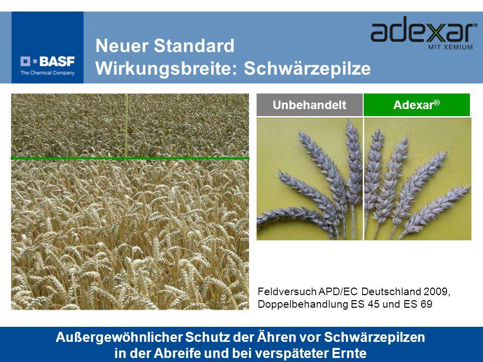 Feldversuch APD/EC Deutschland 2009, Doppelbehandlung ES 45 und ES 69 UnbehandeltAdexar ® Neuer Standard Wirkungsbreite: Schwärzepilze Außergewöhnlich