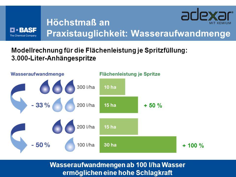 Höchstmaß an Praxistauglichkeit: Wasseraufwandmenge Wasseraufwandmengen ab 100 l/ha Wasser ermöglichen eine hohe Schlagkraft Modellrechnung für die Fl