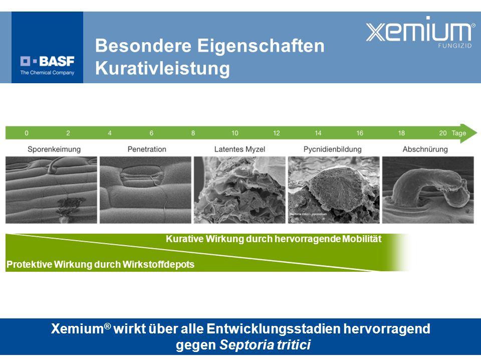 Besondere Eigenschaften Kurativleistung Xemium ® wirkt über alle Entwicklungsstadien hervorragend gegen Septoria tritici Protektive Wirkung durch Wirk