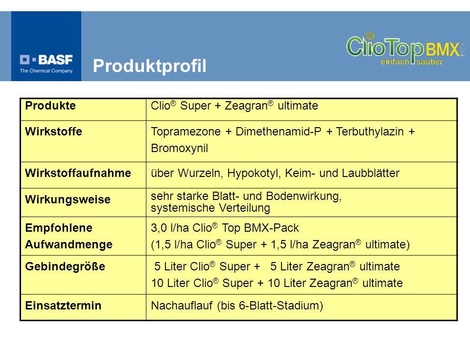 Produktprofil ProdukteClio ® Super + Zeagran ® ultimate WirkstoffeTopramezone + Dimethenamid-P + Terbuthylazin + Bromoxynil Wirkstoffaufnahmeüber Wurz