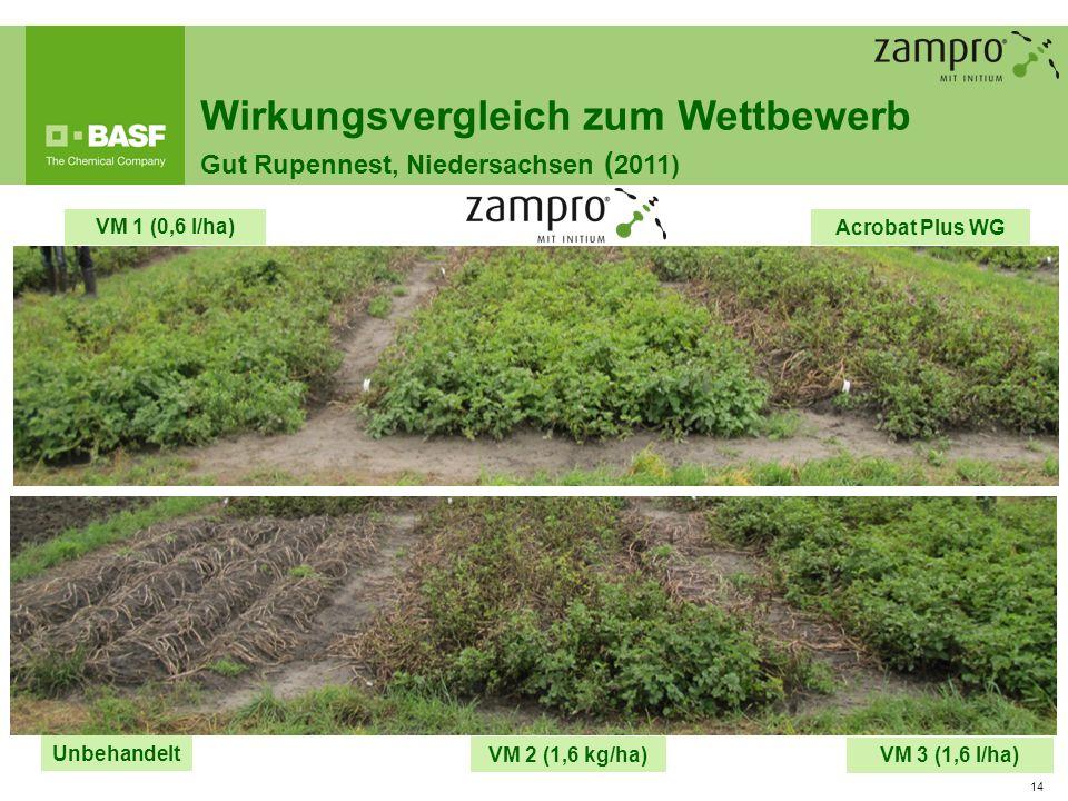 14 VM 1 (0,6 l/ha) Acrobat Plus WG Unbehandelt VM 2 (1,6 kg/ha) VM 3 (1,6 l/ha) Wirkungsvergleich zum Wettbewerb Gut Rupennest, Niedersachsen ( 2011)