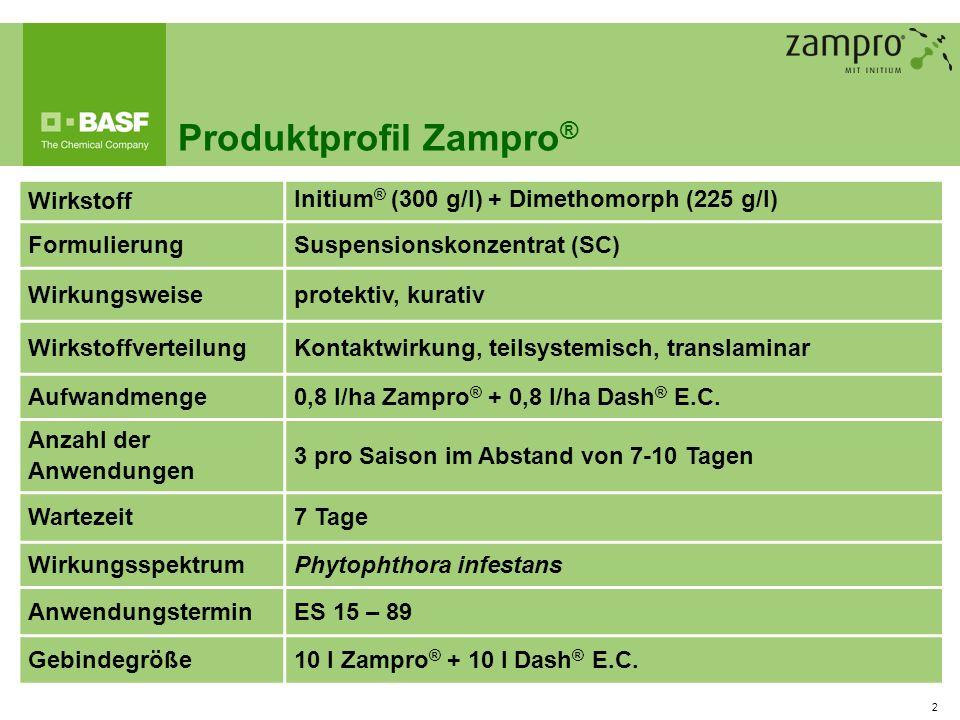 2 Produktprofil Zampro ® Wirkstoff Initium ® (300 g/l) + Dimethomorph (225 g/l) FormulierungSuspensionskonzentrat (SC) Wirkungsweiseprotektiv, kurativ