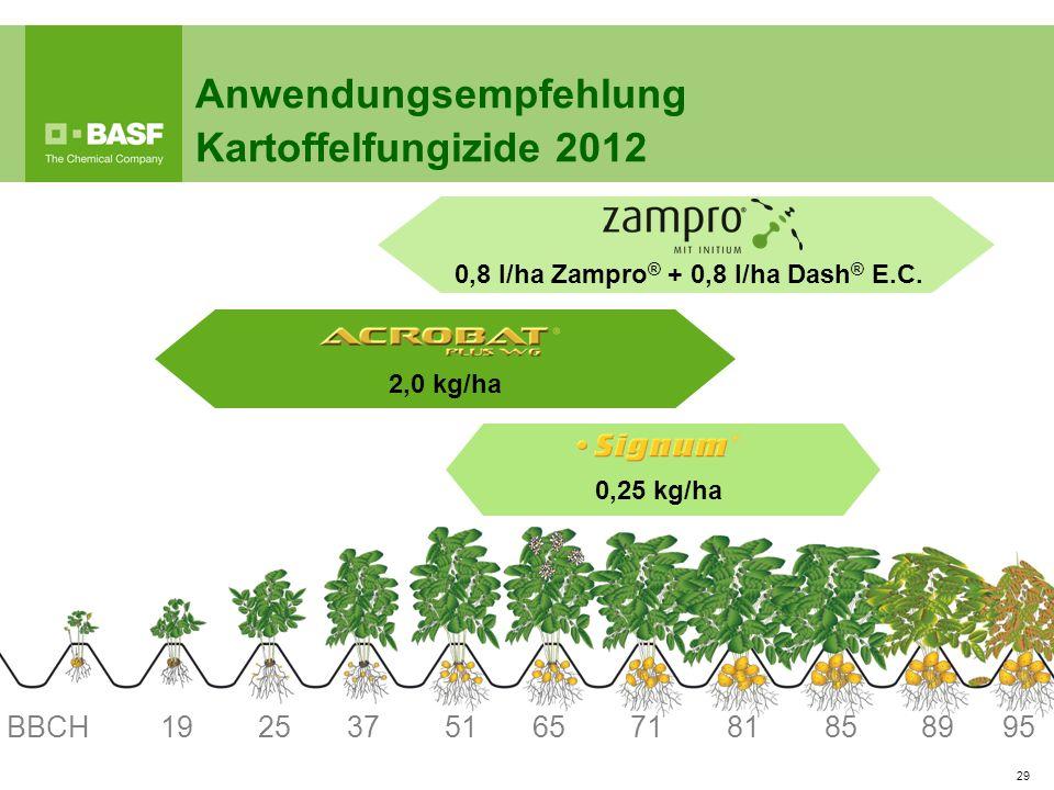 29 BBCH 19 25 37 51 65 71 81 85 89 95 Anwendungsempfehlung Kartoffelfungizide 2012 0,25 kg/ha 2,0 kg/ha 0,8 l/ha Zampro ® + 0,8 l/ha Dash ® E.C.