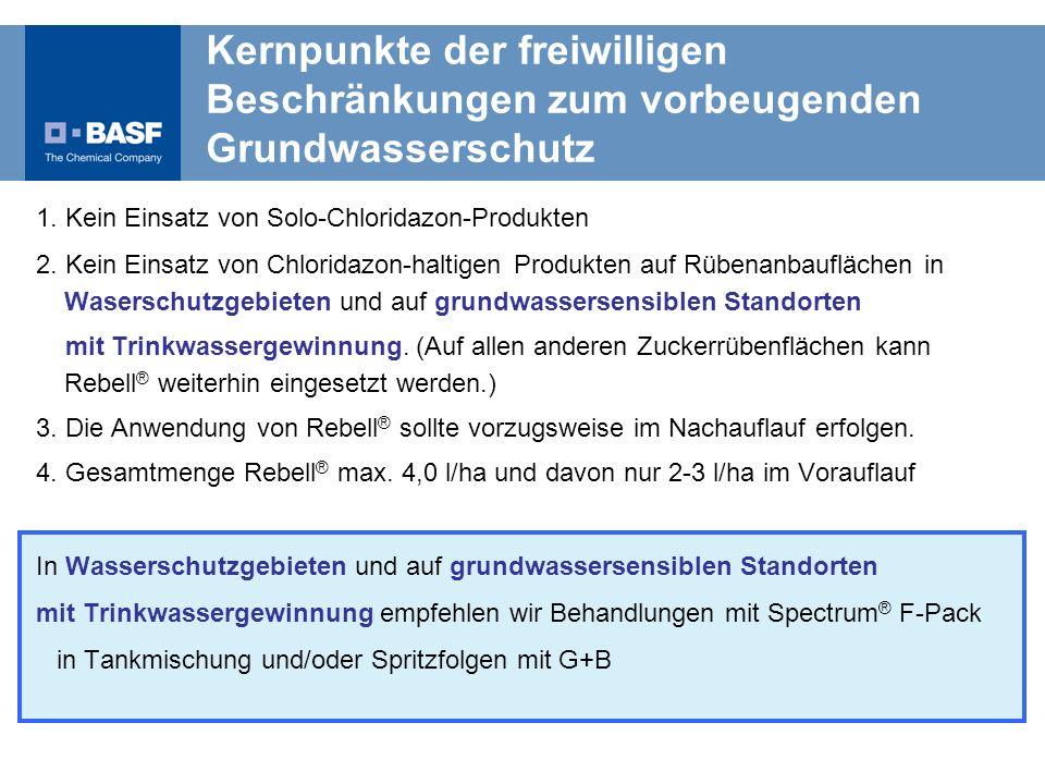 1. Kein Einsatz von Solo-Chloridazon-Produkten 2. Kein Einsatz von Chloridazon-haltigen Produkten auf Rübenanbauflächen in Waserschutzgebieten und auf