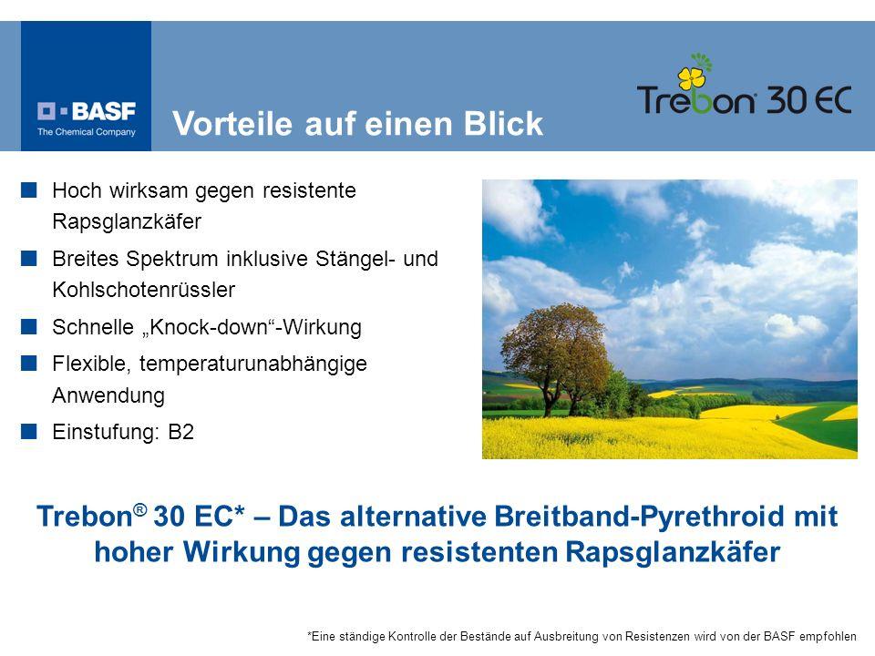 Trebon ® 30 EC* – Das alternative Breitband-Pyrethroid mit hoher Wirkung gegen resistenten Rapsglanzkäfer Hoch wirksam gegen resistente Rapsglanzkäfer