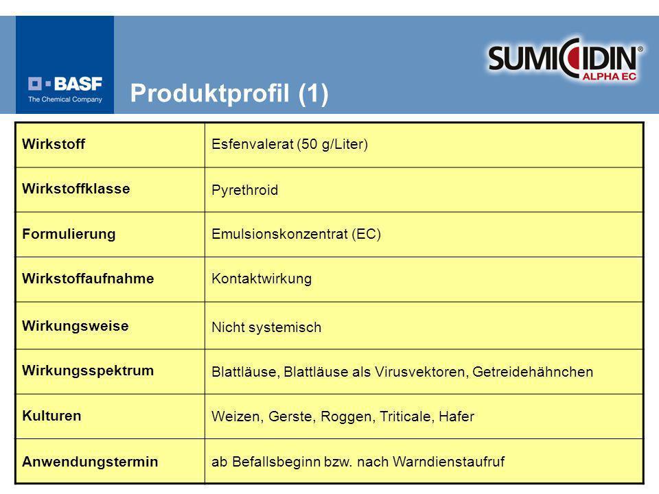WirkstoffEsfenvalerat (50 g/Liter) Wirkstoffklasse Pyrethroid FormulierungEmulsionskonzentrat (EC) WirkstoffaufnahmeKontaktwirkung Wirkungsweise Nicht