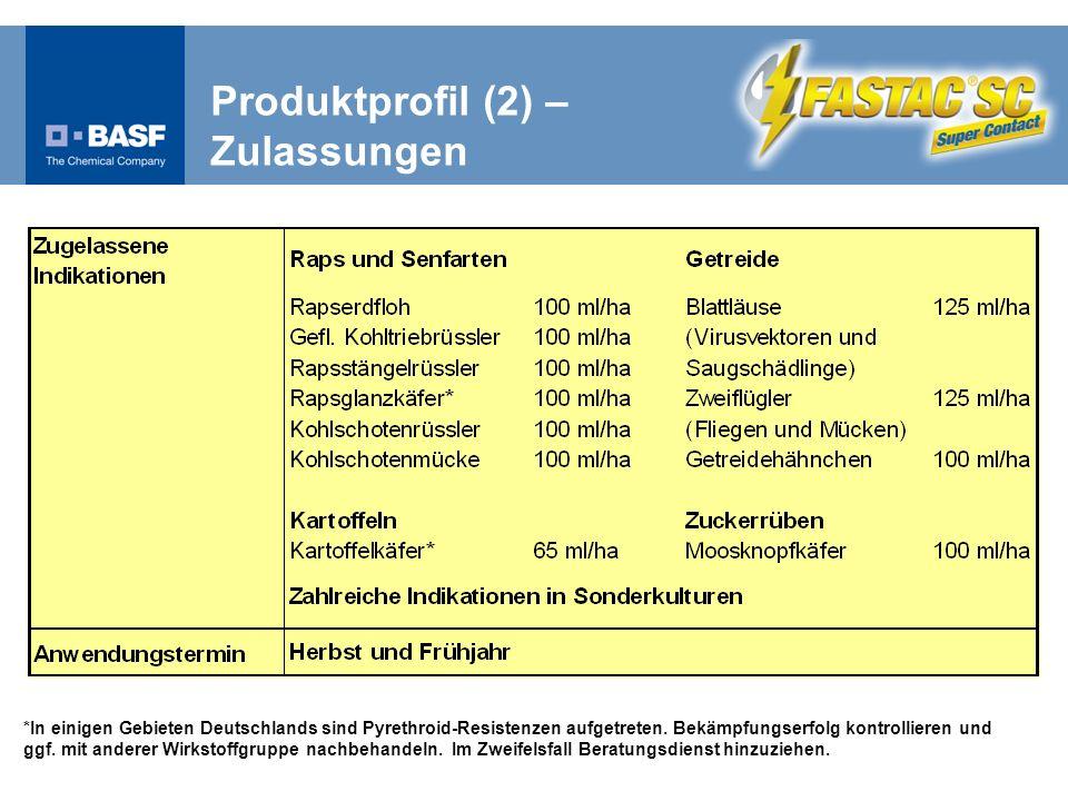 *In einigen Gebieten Deutschlands sind Pyrethroid-Resistenzen aufgetreten. Bekämpfungserfolg kontrollieren und ggf. mit anderer Wirkstoffgruppe nachbe