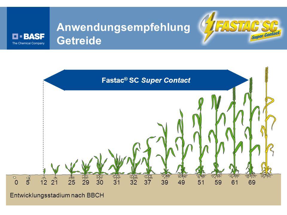 051221252930313237394951596169 Entwicklungsstadium nach BBCH Fastac ® SC Super Contact Anwendungsempfehlung Getreide