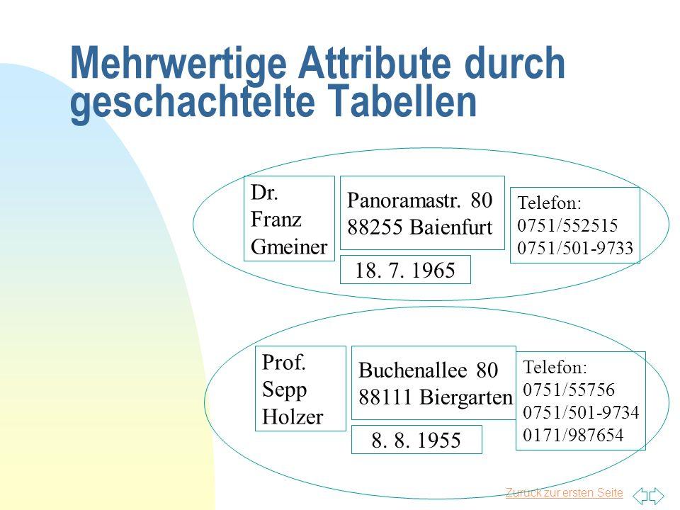 Zurück zur ersten Seite Mehrwertige Attribute durch geschachtelte Tabellen Dr. Franz Gmeiner Panoramastr. 80 88255 Baienfurt 18. 7. 1965 Prof. Sepp Ho