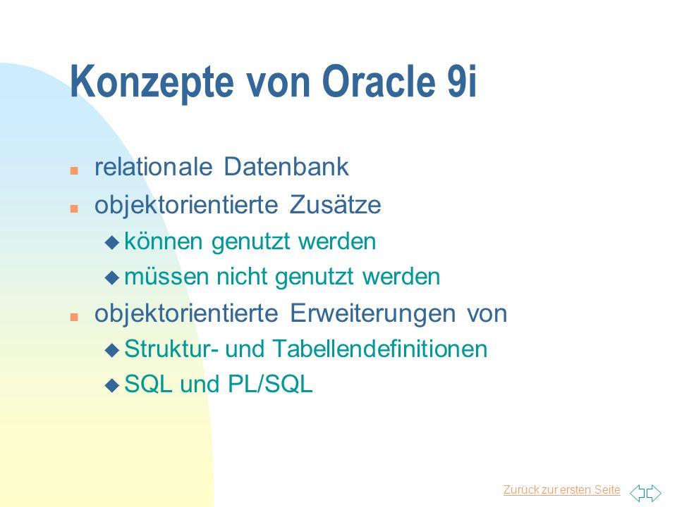 Zurück zur ersten Seite Konzepte von Oracle 9i n relationale Datenbank n objektorientierte Zusätze u können genutzt werden u müssen nicht genutzt werd