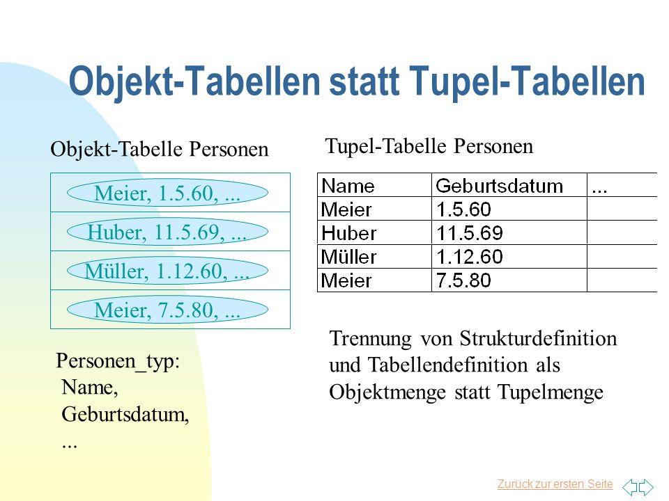 Zurück zur ersten Seite Objekt-Tabellen statt Tupel-Tabellen Meier, 1.5.60,... Huber, 11.5.69,... Müller, 1.12.60,... Meier, 7.5.80,... Objekt-Tabelle