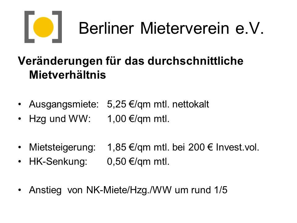 Berliner Mieterverein e.V. Veränderungen für das durchschnittliche Mietverhältnis Ausgangsmiete: 5,25 /qm mtl. nettokalt Hzg und WW:1,00 /qm mtl. Miet