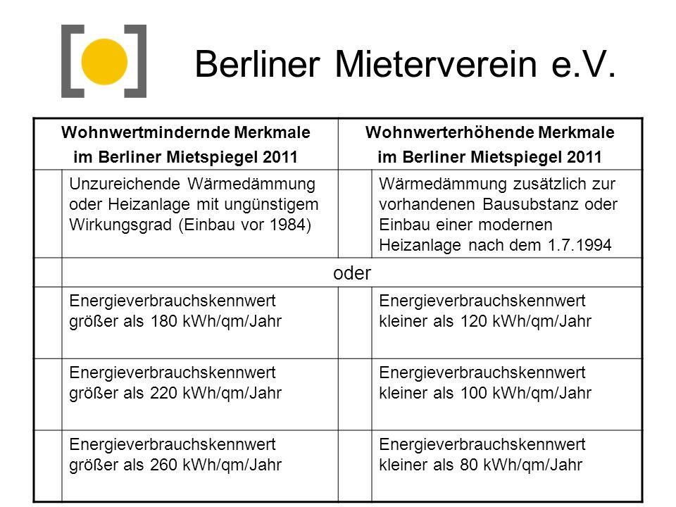 Berliner Mieterverein e.V. Wohnwertmindernde Merkmale im Berliner Mietspiegel 2011 Wohnwerterhöhende Merkmale im Berliner Mietspiegel 2011 Unzureichen
