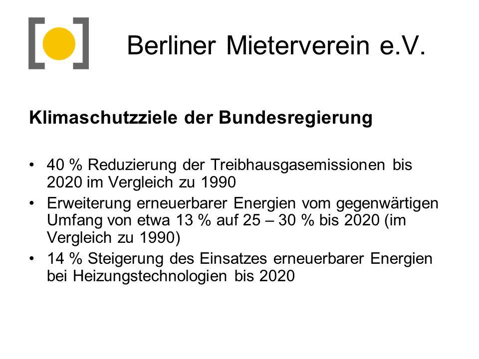 Klimaschutzziele der Bundesregierung 40 % Reduzierung der Treibhausgasemissionen bis 2020 im Vergleich zu 1990 Erweiterung erneuerbarer Energien vom gegenwärtigen Umfang von etwa 13 % auf 25 – 30 % bis 2020 (im Vergleich zu 1990) 14 % Steigerung des Einsatzes erneuerbarer Energien bei Heizungstechnologien bis 2020