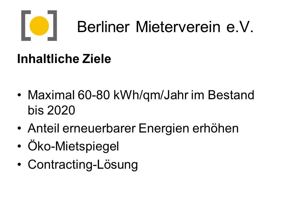 Berliner Mieterverein e.V. Inhaltliche Ziele Maximal 60-80 kWh/qm/Jahr im Bestand bis 2020 Anteil erneuerbarer Energien erhöhen Öko-Mietspiegel Contra