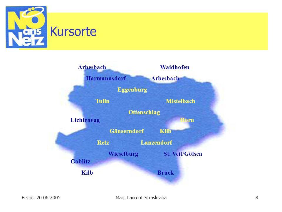 Berlin, 20.06.2005 Mag.Laurent Straskraba9 Ganz Niederösterreich vernetzt.