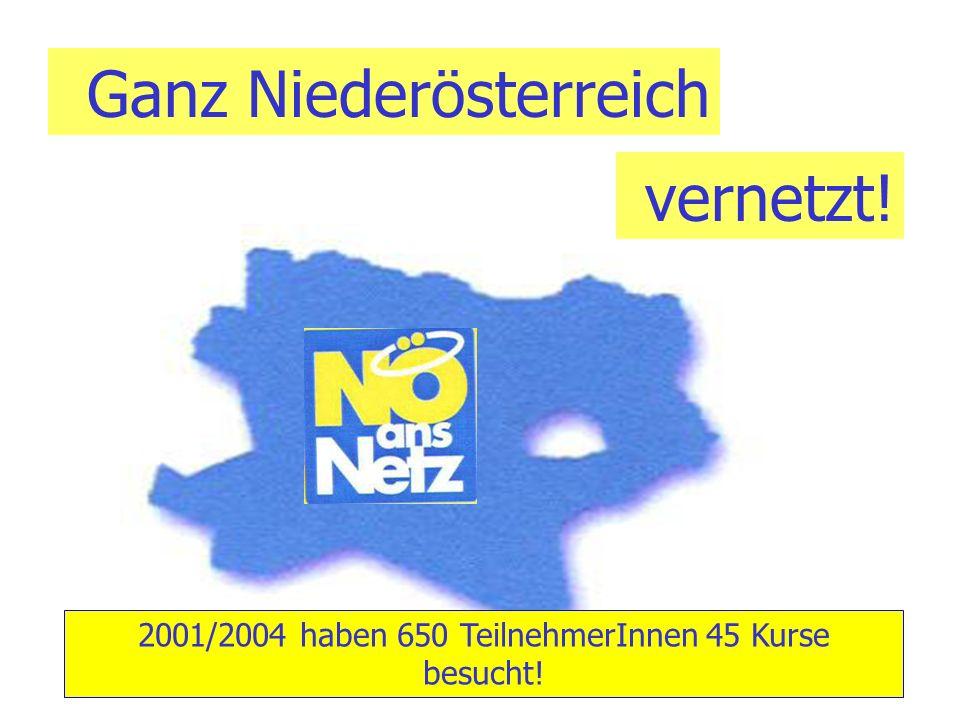 Berlin, 20.06.2005 Mag. Laurent Straskraba9 Ganz Niederösterreich vernetzt.