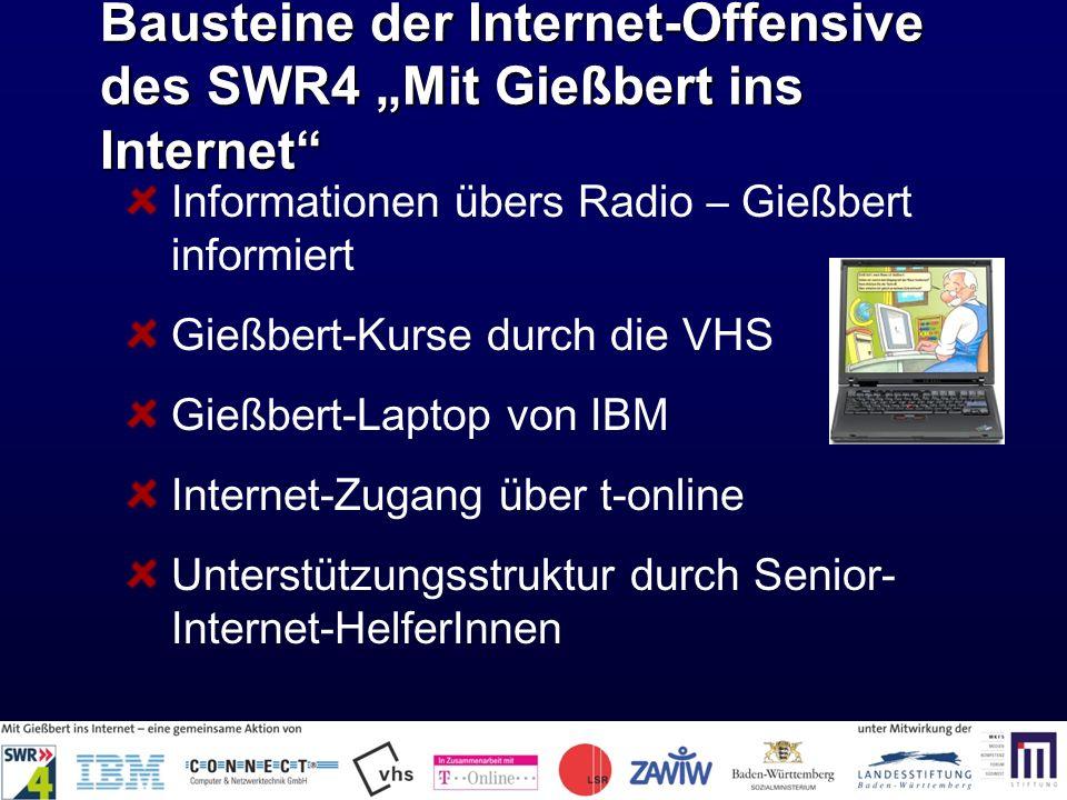 Bausteine der Internet-Offensive des SWR4 Mit Gießbert ins Internet Informationen übers Radio – Gießbert informiert Gießbert-Kurse durch die VHS Gießb