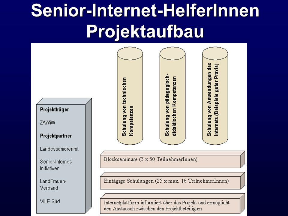 nächste Schritte … Suche nach weiteren Kooperationspartnern und MultiplikatorInnen vor Ort Werbung neuer Senior-Internet-HelferInnen Durchführung regionaler Schulungen und Workshops für MultiplikatorInnen Unterstützung bei der Initiierung neuer Senior- Internet-Initiativen vor Ort …