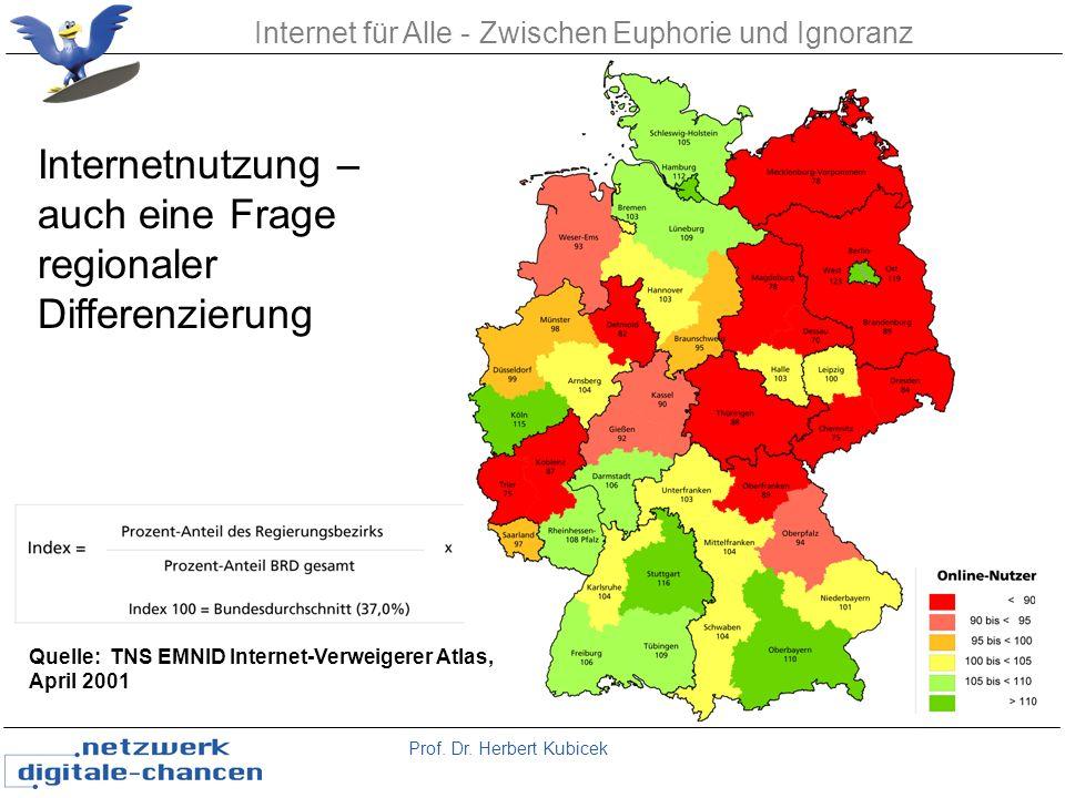 Prof. Dr. Herbert Kubicek Internet für Alle - Zwischen Euphorie und Ignoranz Internetnutzung – auch eine Frage regionaler Differenzierung Quelle: TNS