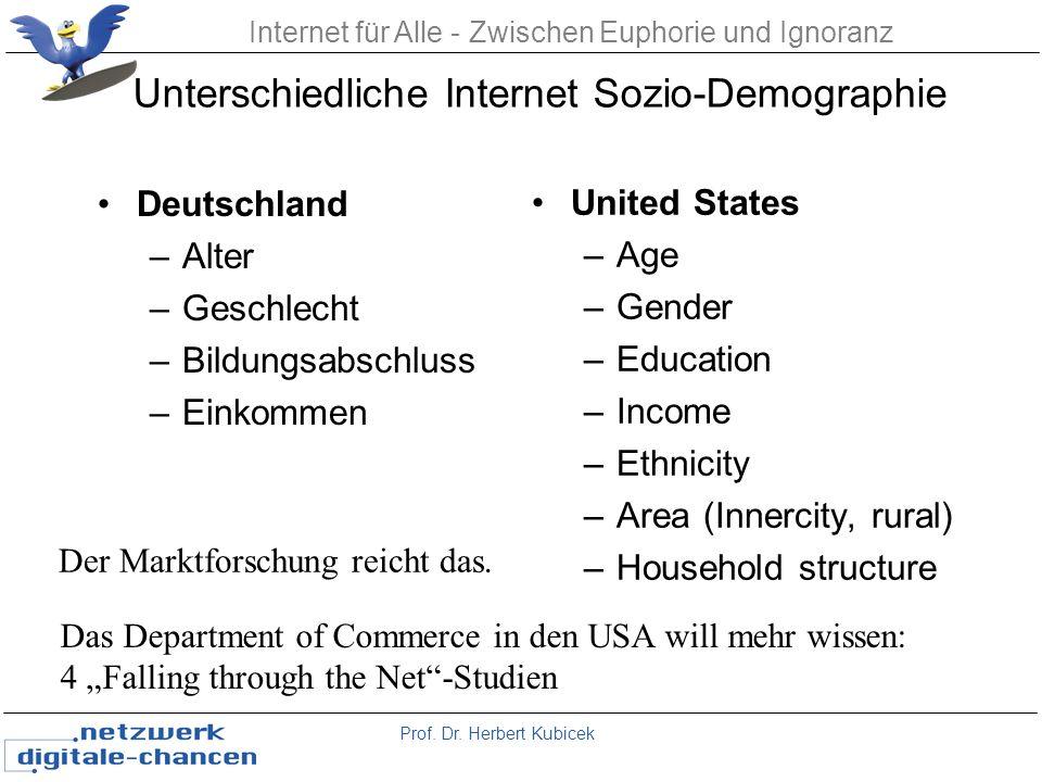 Prof. Dr. Herbert Kubicek Internet für Alle - Zwischen Euphorie und Ignoranz Unterschiedliche Internet Sozio-Demographie United States –Age –Gender –E