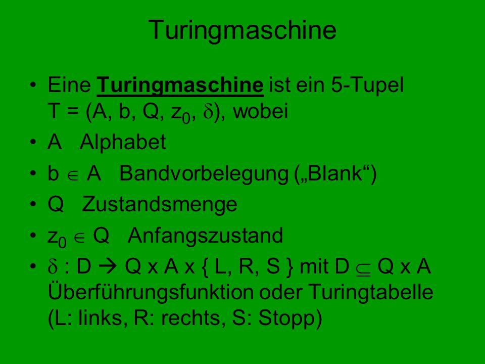 Eine Turingmaschine ist ein 5-Tupel T = (A, b, Q, z 0, ), wobei A Alphabet b A Bandvorbelegung (Blank) Q Zustandsmenge z 0 Q Anfangszustand : D Q x A x { L, R, S } mit D Q x A Überführungsfunktion oder Turingtabelle (L: links, R: rechts, S: Stopp)