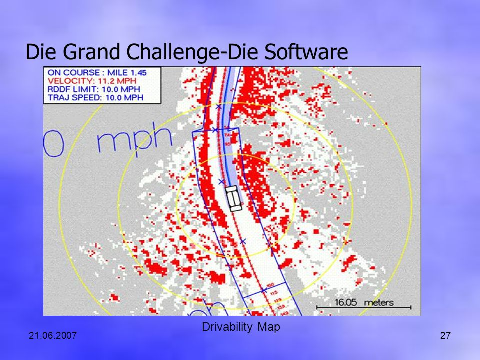 21.06.200727 Die Grand Challenge-Die Software Drivability Map