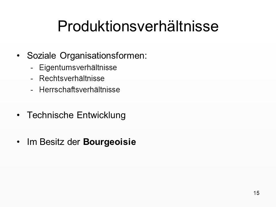 15 Produktionsverhältnisse Soziale Organisationsformen: -Eigentumsverhältnisse -Rechtsverhältnisse -Herrschaftsverhältnisse Technische Entwicklung Im