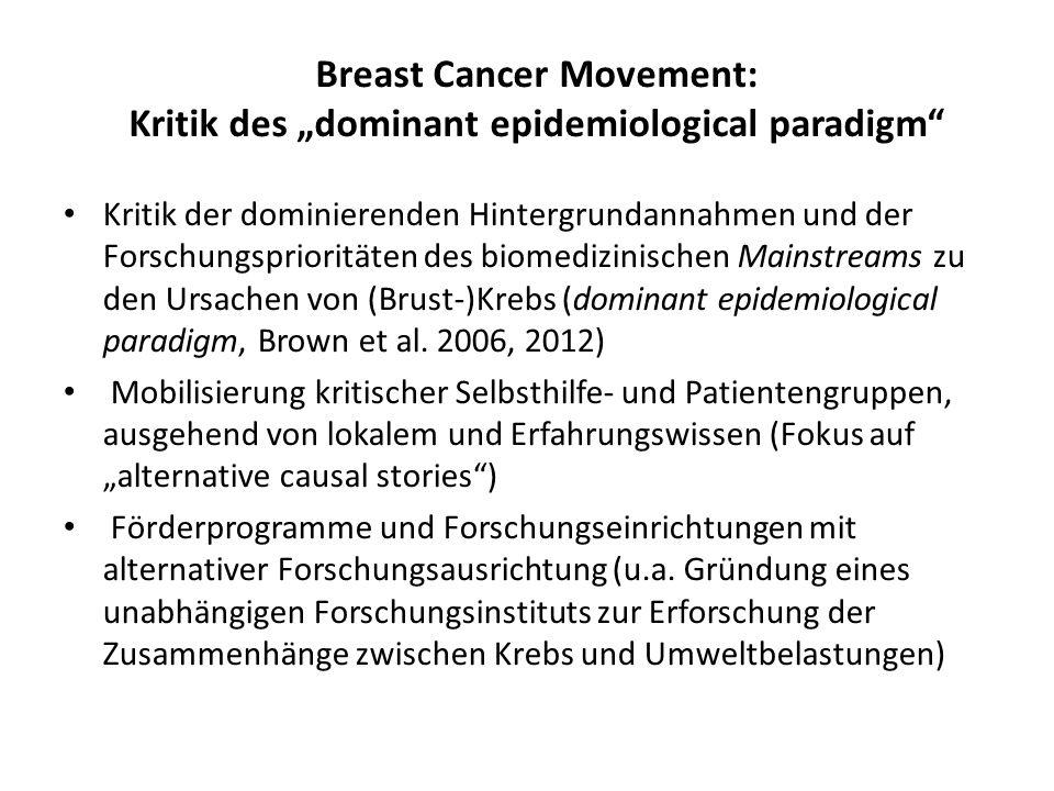 Breast Cancer Movement: Kritik des dominant epidemiological paradigm Kritik der dominierenden Hintergrundannahmen und der Forschungsprioritäten des bi