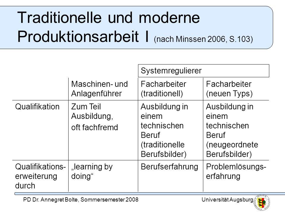 Universität AugsburgPD Dr. Annegret Bolte, Sommersemester 2008 Traditionelle und moderne Produktionsarbeit I (nach Minssen 2006, S.103) Maschinen- und