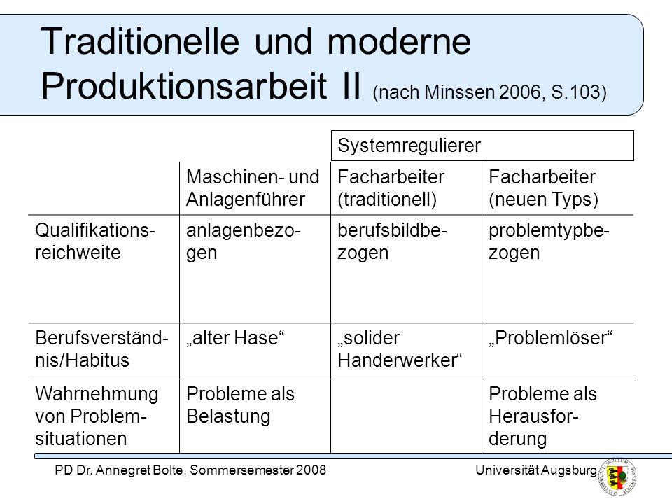 Universität AugsburgPD Dr. Annegret Bolte, Sommersemester 2008 Traditionelle und moderne Produktionsarbeit II (nach Minssen 2006, S.103) Maschinen- un