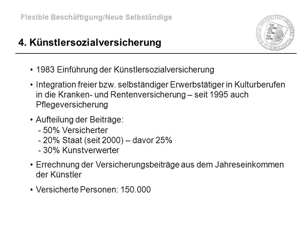 4. Künstlersozialversicherung 1983 Einführung der Künstlersozialversicherung Integration freier bzw. selbständiger Erwerbstätiger in Kulturberufen in