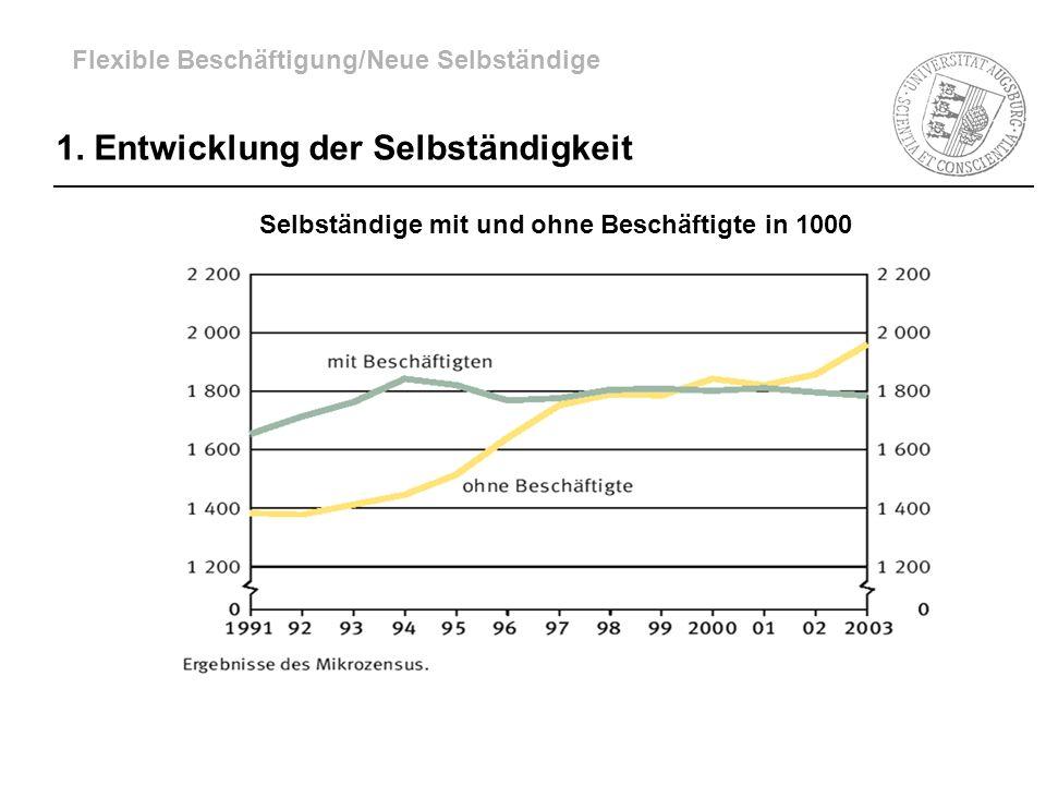 1. Entwicklung der Selbständigkeit Selbständige mit und ohne Beschäftigte in 1000 Flexible Beschäftigung/Neue Selbständige