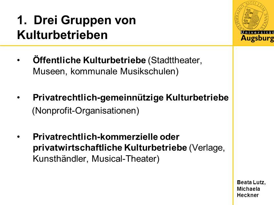 Beata Lutz, Michaela Heckner 1. Drei Gruppen von Kulturbetrieben Öffentliche Kulturbetriebe (Stadttheater, Museen, kommunale Musikschulen) Privatrecht