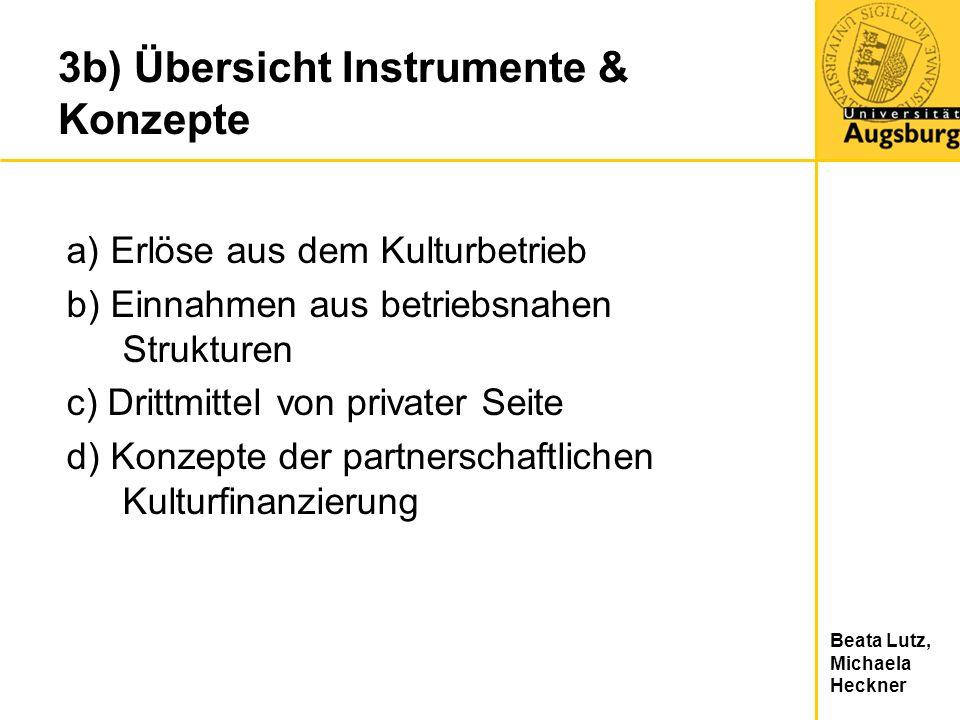 Beata Lutz, Michaela Heckner 3b) Instrumente & Konzepte (1) a) Erlöse aus dem Kulturbetrieb Bepreisung Merchandising Urheberrechte Spezifische Möglichkeiten Bsp: